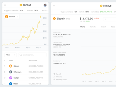 Overview coins listing data overview graph currency crypto