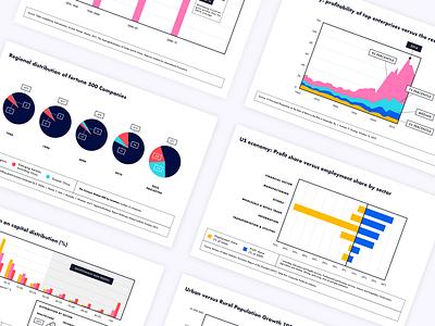 HBR dataviz#0 progress bar dataviz barchart piechart chart infographic