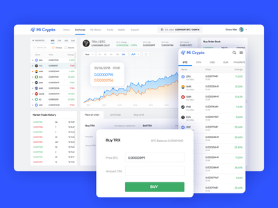 Crypto Dashboard crypto trading wallet exchange crypto exchange
