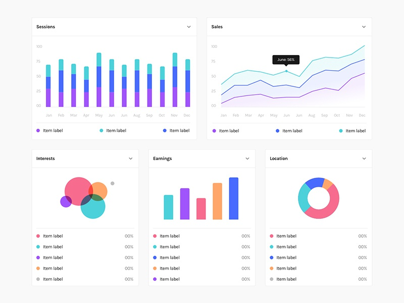 Charts styling analytics dashboard graph chart data graphs charts