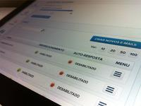 E-mail Control Panel Snapshot