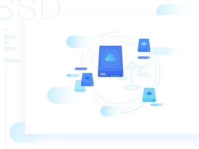 163yun SSD blue banner illustration web ssd cloud