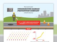 USIC Infographic