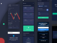 Cryptocurrency service mobile version