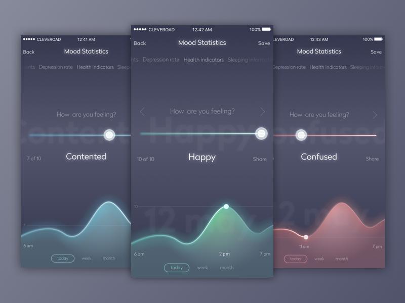 Mood Control swipe control statistic rate graph ux ui health mood ios interaction app