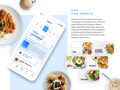 Meals - 21 Days Tone Up - UI Design health and fitness eating health meals icon typography white ui graphic designway design vector artistmichi illustration minimal