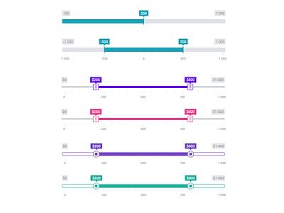 Rangeslider Skins slide form admin kit dashboard ux ui skin slider range