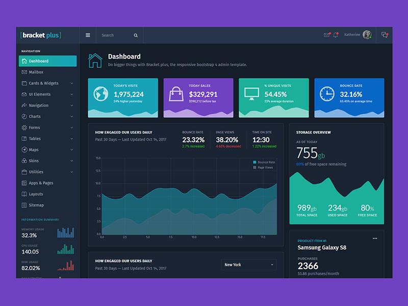 Bracket plus dashboard template by themepixels | dribbble | dribbble.