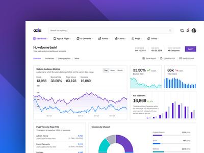 Dashboard Design Concept analytics dashboard analytics chart chart monitoring analytics bootstrap4 ui template admin dashboard