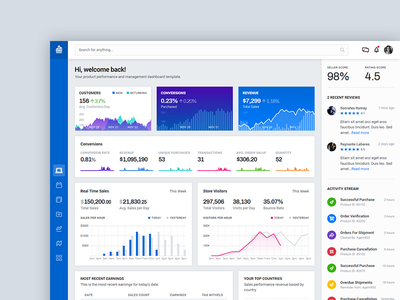 Dashboard Design Concept charts analytics dashboard analytics chart analytics bootstrap4 ui template admin dashboard