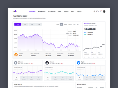 Responsive Cryptocurrency Dashboard cryptocurrency html5 analytics chart analytics dashboard analytics bootstrap4 bootstrap ux template ui admin dashboard