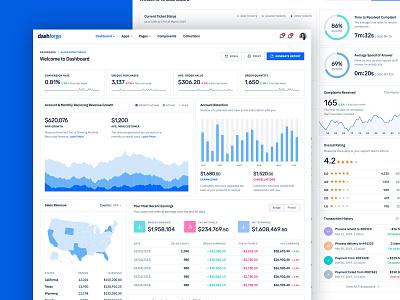 Dashboard Design Concept charts navigation analytics dashboard analytics chart analytics html5 bootstrap4 bootstrap template admin dashboad