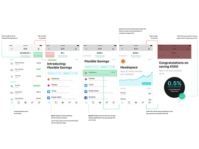 N26 x Headspace — Flow account balance auto chart graph feature meditate saving banking fintech headspace n26