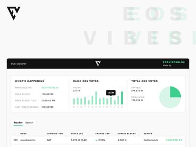 EOSVibes — Explorer WIP data dashboard explorer vibes eosvibes ethereum eos cryptocurrency crypto blockchain block bitcoin