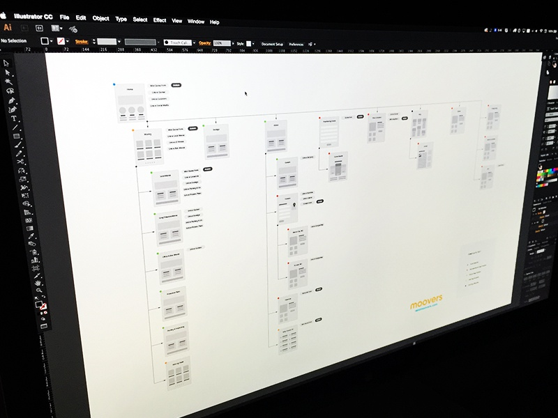 Moovers Visual Sitemap By Alex Sailer