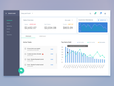 Material Chart Dashboard concept - open sketch recource material sketch dashboard