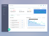 Material Chart Dashboard concept - open sketch recource