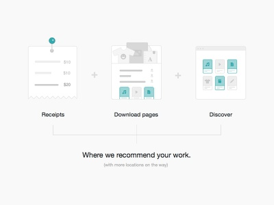 Discover landing page illos