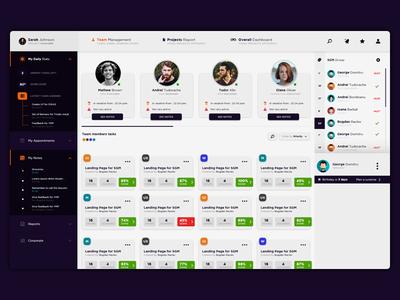 WIP - Management Platform