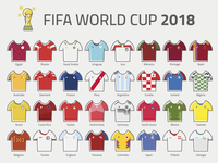FIFA World Cup 2018 Home kits