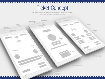 Tickets Concept Wireframe passes information design ixd ux tickets wireframe