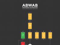 User flow diagram v2