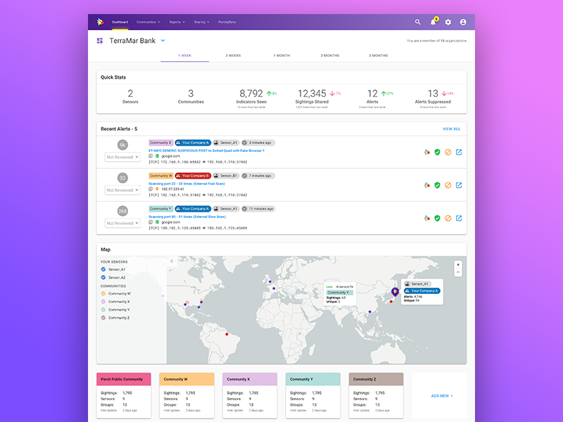 Perch Dashboard 2.0 webapp dashboard threat cyber security perch
