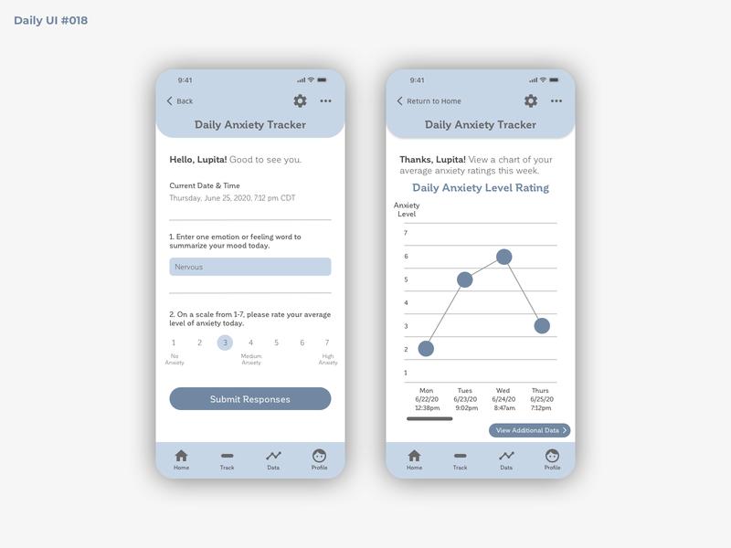 Daily UI #018 - Analytics Chart anxiety mental health design mobile statistics analytics chart analytics dailyui 018 dailyuichallenge dailyui
