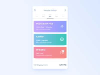 Subscriptions Manager App