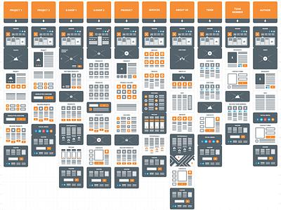 Web Page Builder flows webdev website ui sitemap deliverables wireframes web design flowchart ux