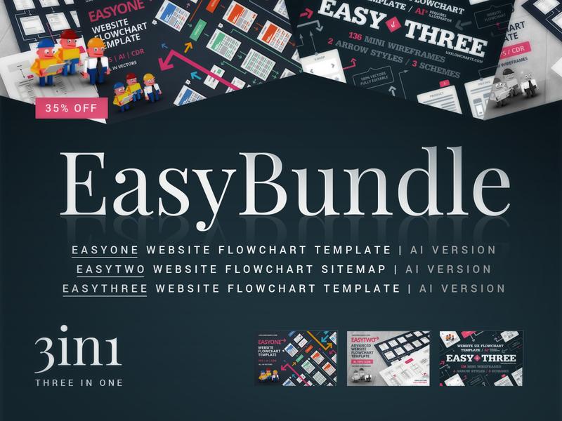Easy Bundle Website  Flowchart 3 in 1 cards ui sitemap web page vector deliverables webdev wireframing flows flowchart wireframes web design ux