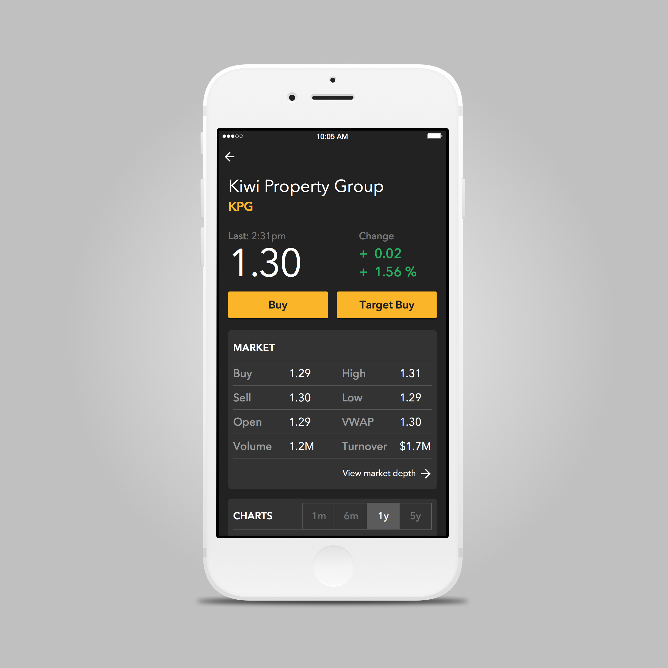 Phillip Wong / Projects / ASB Securities app concept | Dribbble