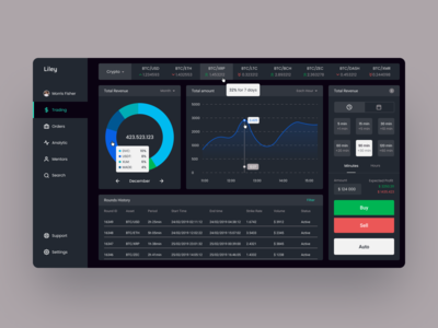 Dashboard for cryptocurrency trading platform.