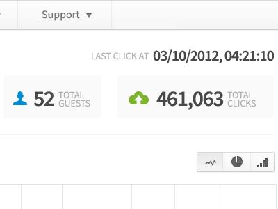 Dashboard page dashboard ui ux design clean