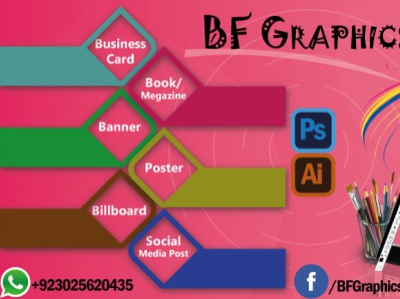 BFGraphicsPk Banner infographics graphic design