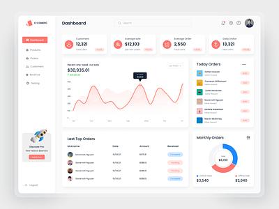Sales Analytics Dashboard Design. e-commerce product sales sales ui ui design minimal ui ux sales management analytics dashboard sales interface ui dashboard
