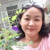 Phan Thị  Hồng Hà