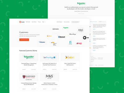 Customers manage apps companies platform authentication identity security customers auth0