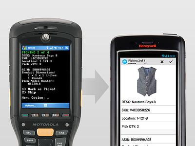 Telnet to Android android ui ux telnet update rugged modernization