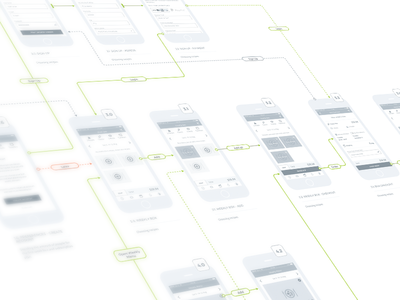 Design Process   Wireframing e-commerce screen flow flow app design app android ios mobile prototype ux ux design wireframe