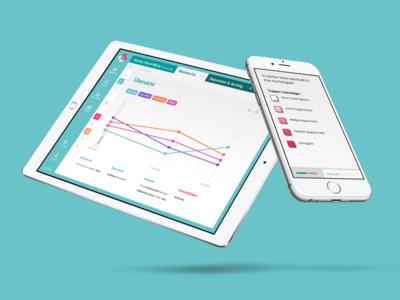 Heartbeat   Part 1 desktop app responsive design mobile user interface uidesign uxdesign ui ux