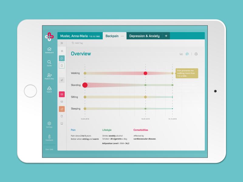 Heartbeat | Part 2 desktop app userinterface uxdesign chart analytics ui ux design