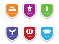 Loyalty Scale Badges