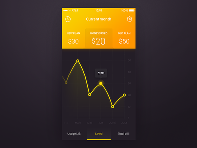 Sneak peek savings icon chart flow ux ui dark yellow ios app money graph