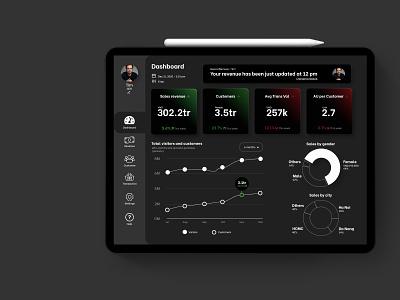 Dashboard for an online retailer design online shop uxui dashboard design dashboard ui shopee online retailer dashboard