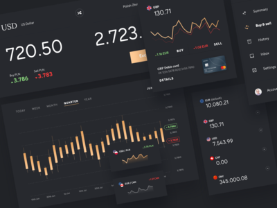 Currency Exchange - Dark UI dashboard concept admin platform trading exchange currency money web web app website web design ux design user interface graphic design flat design finance dashboard concept chart business