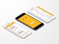 Bizquiz Android & iOS