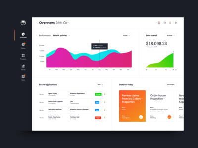 Insurance Agent - dashboard concept