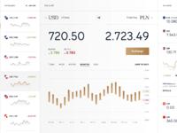 Exchange dashboard