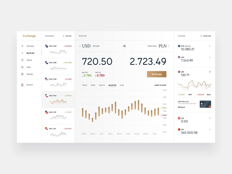Currency Exchange - dashboard concept chart finance light graphic design website concept design web design user interface ux design flat design business dashboard sketch